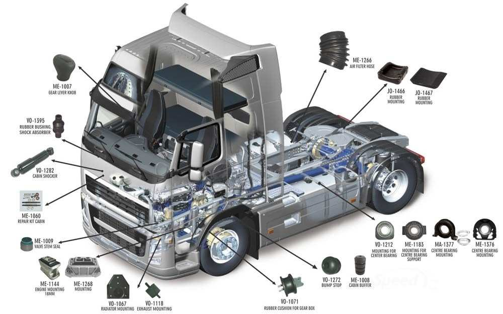 semi truck engine diagram Appealing Semi Truck Parts Diagram